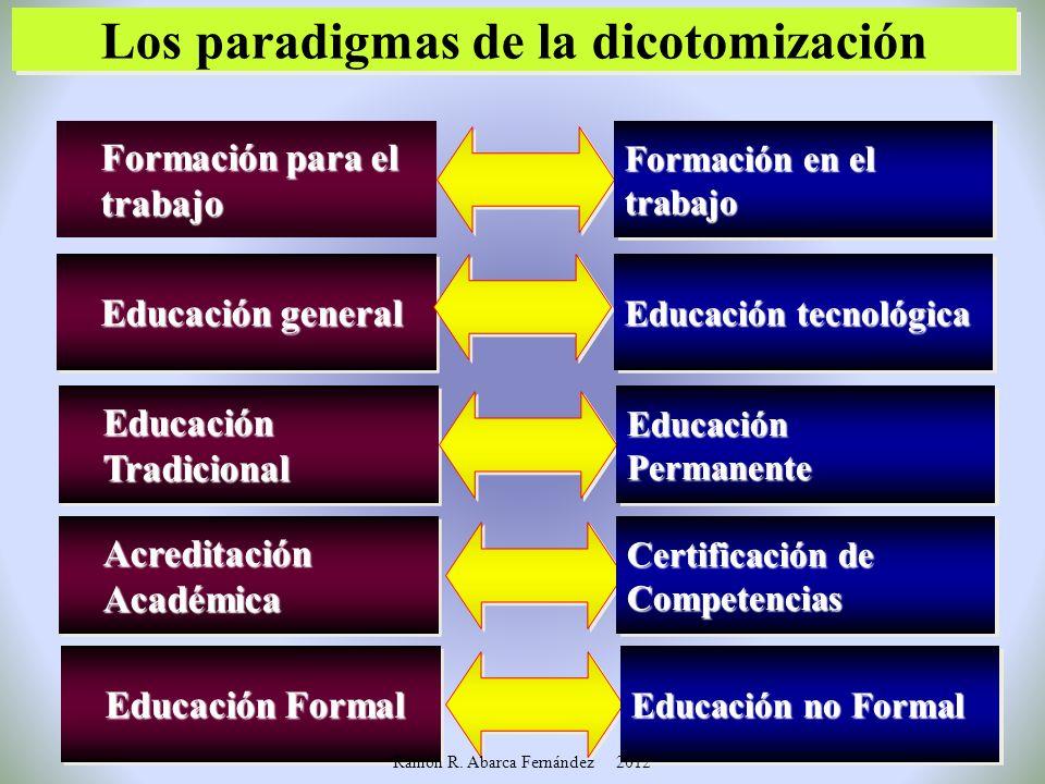 Los paradigmas de la dicotomización