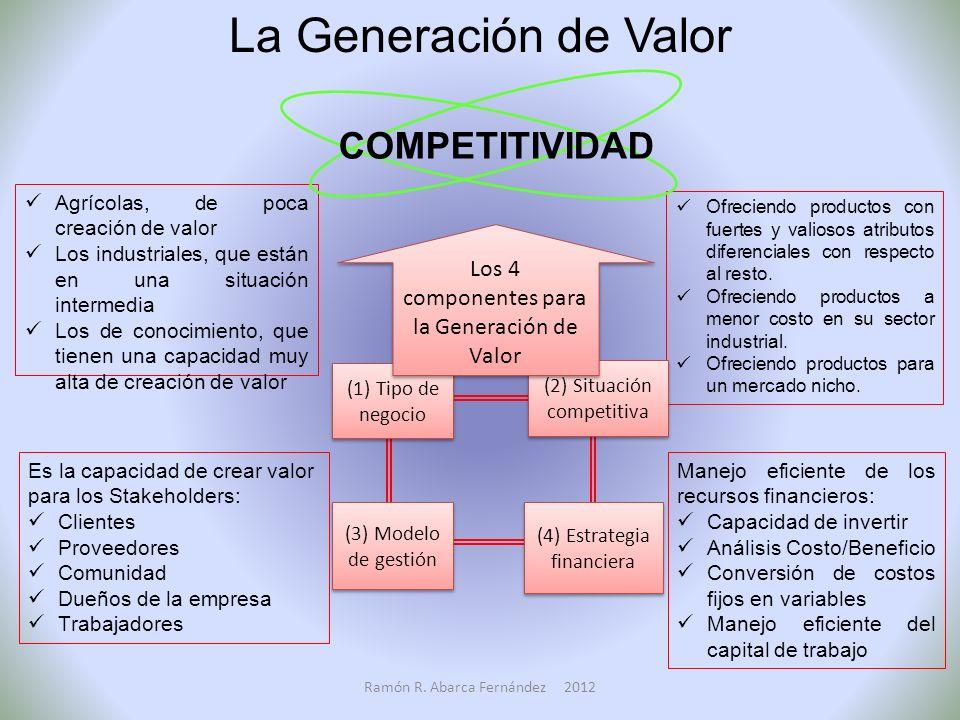 La Generación de Valor COMPETITIVIDAD
