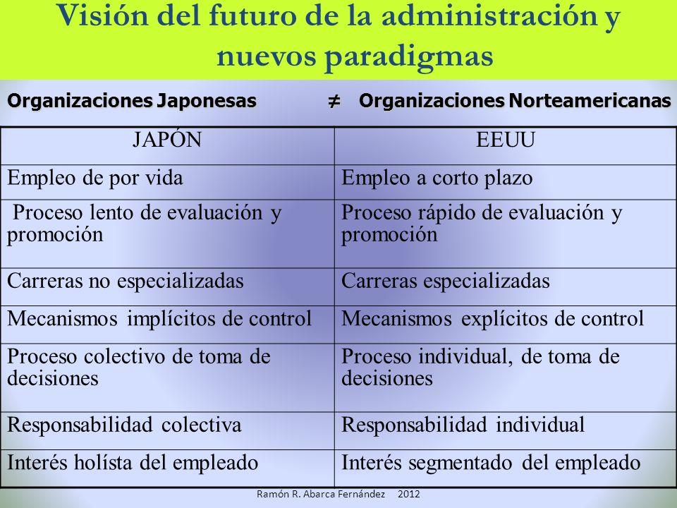 Visión del futuro de la administración y