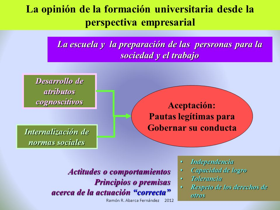 La opinión de la formación universitaria desde la perspectiva empresarial