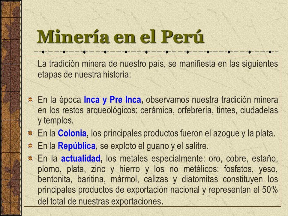 Minería en el Perú La tradición minera de nuestro país, se manifiesta en las siguientes etapas de nuestra historia:
