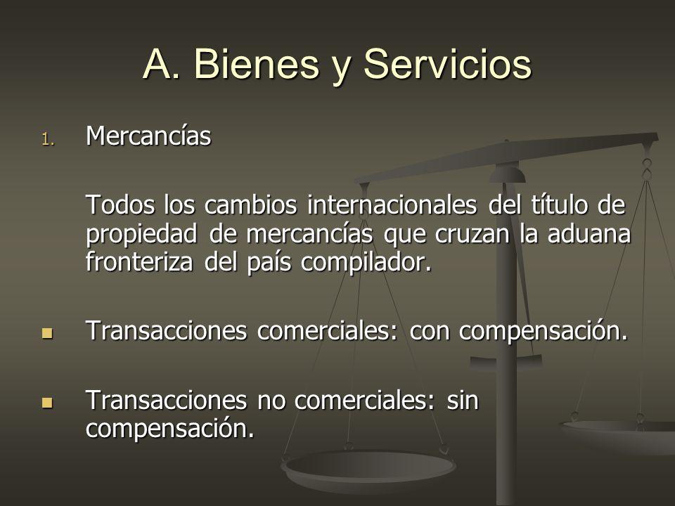 A. Bienes y Servicios Mercancías