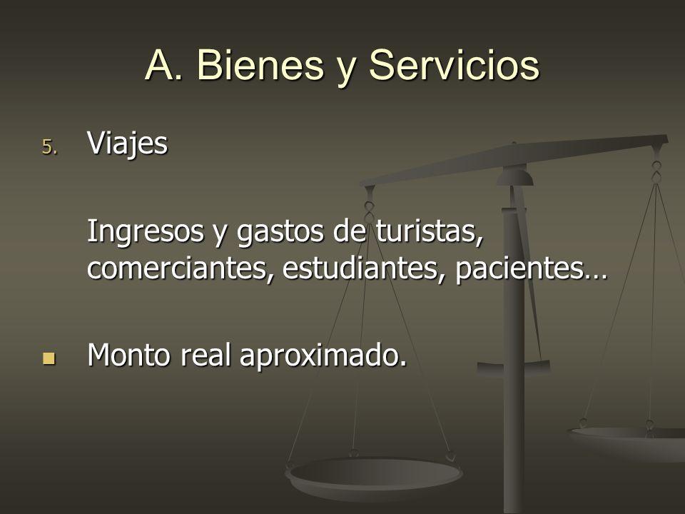 A. Bienes y Servicios Viajes