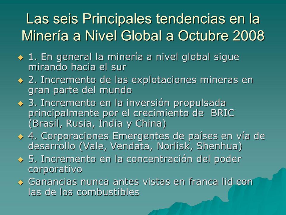 Las seis Principales tendencias en la Minería a Nivel Global a Octubre 2008