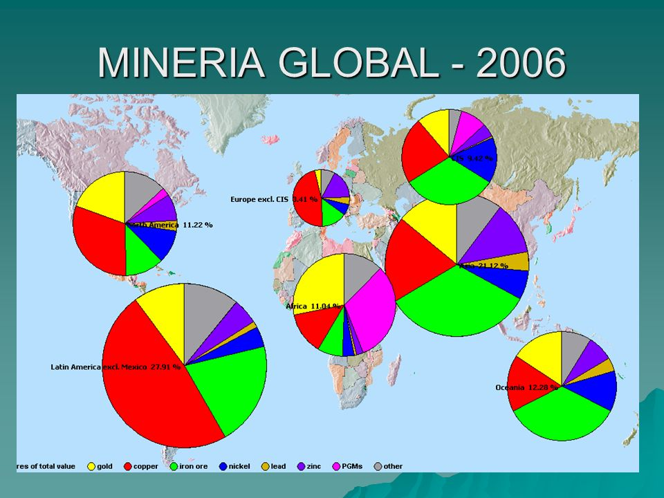 MINERIA GLOBAL - 2006