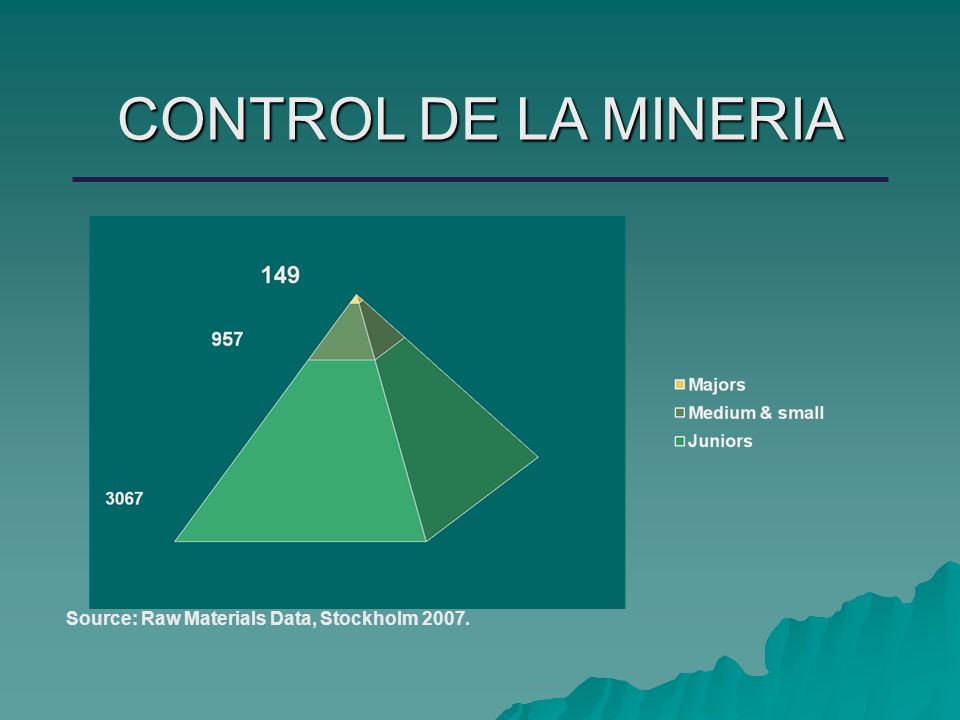 CONTROL DE LA MINERIA Metals total 332 billion USD