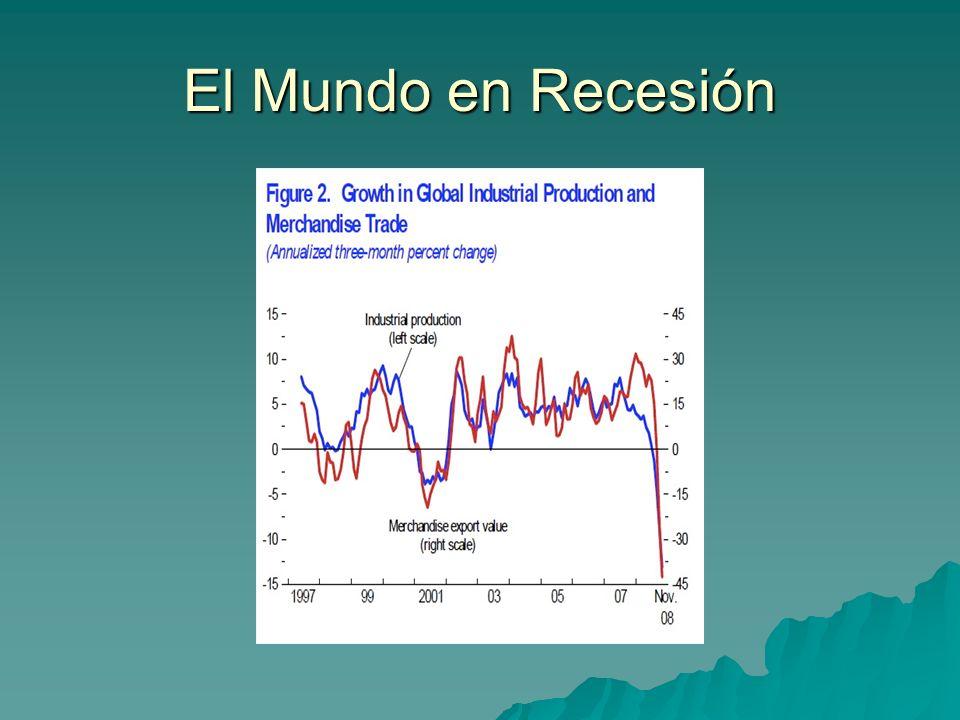 El Mundo en Recesión