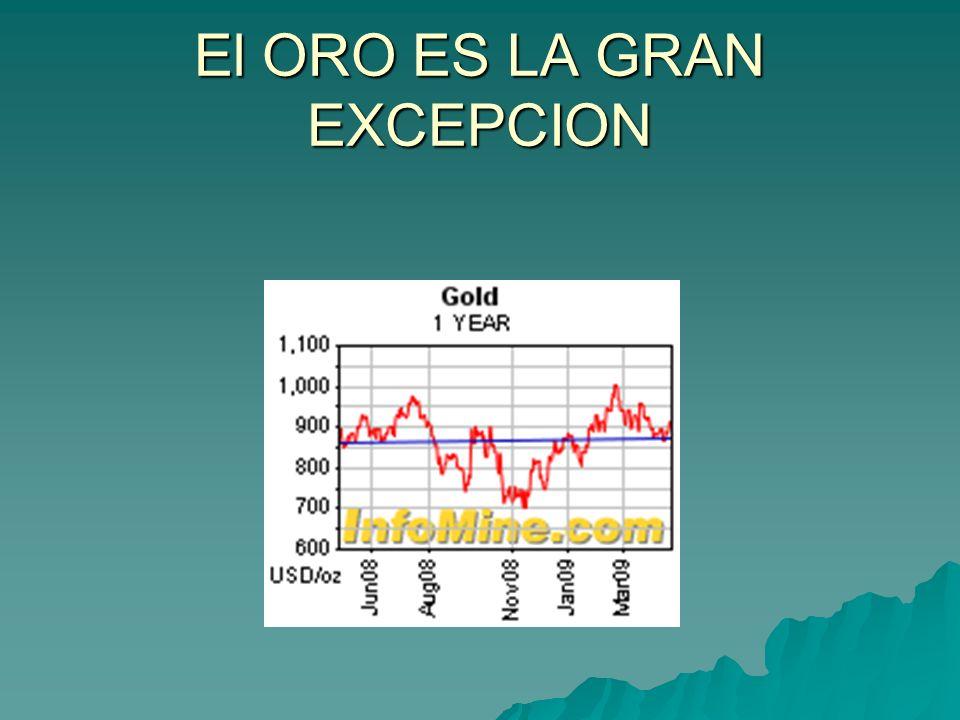 El ORO ES LA GRAN EXCEPCION