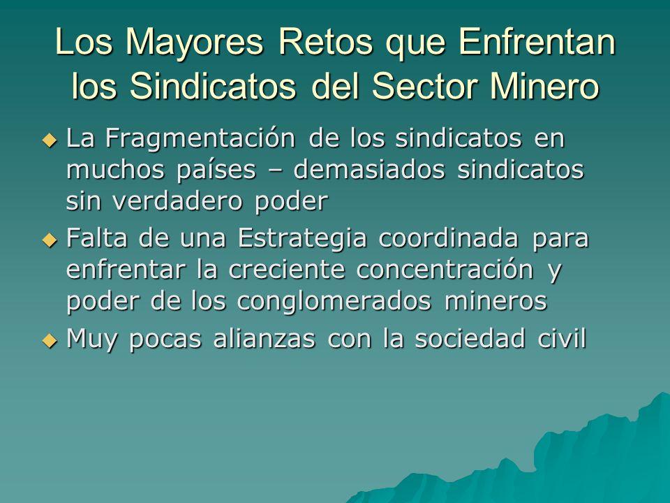 Los Mayores Retos que Enfrentan los Sindicatos del Sector Minero