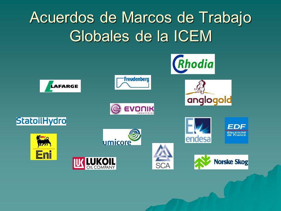 Acuerdos de Marcos de Trabajo Globales de la ICEM