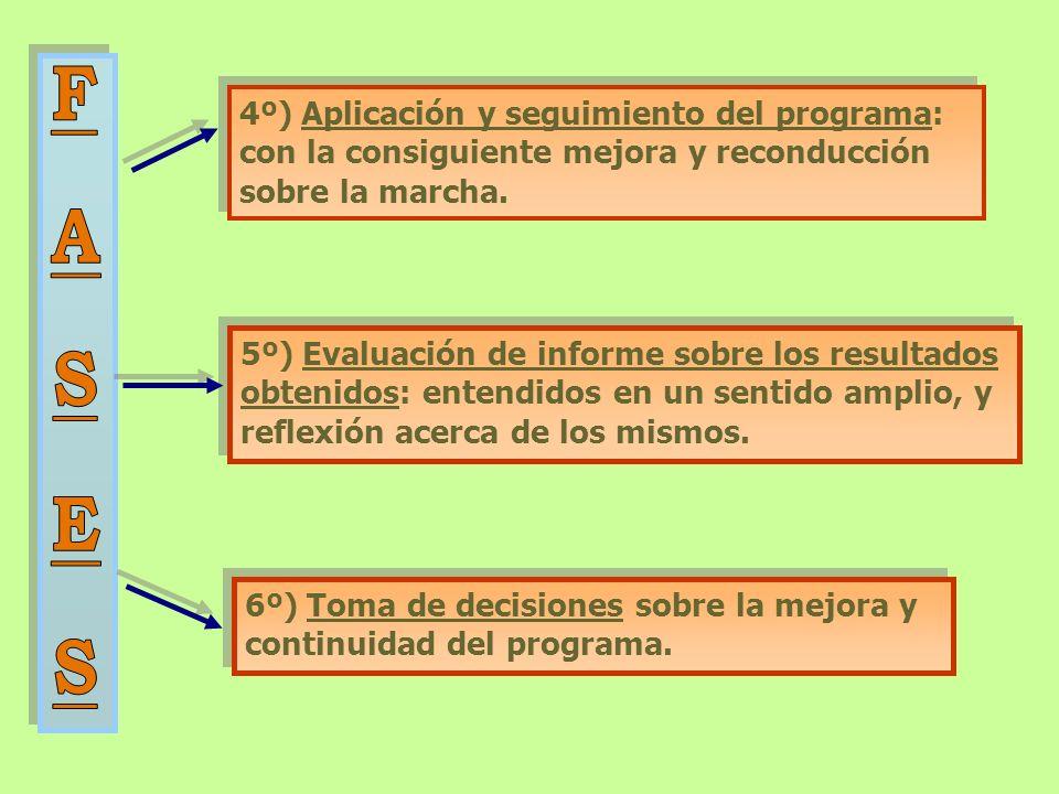 F A. S. E. 4º) Aplicación y seguimiento del programa: con la consiguiente mejora y reconducción sobre la marcha.