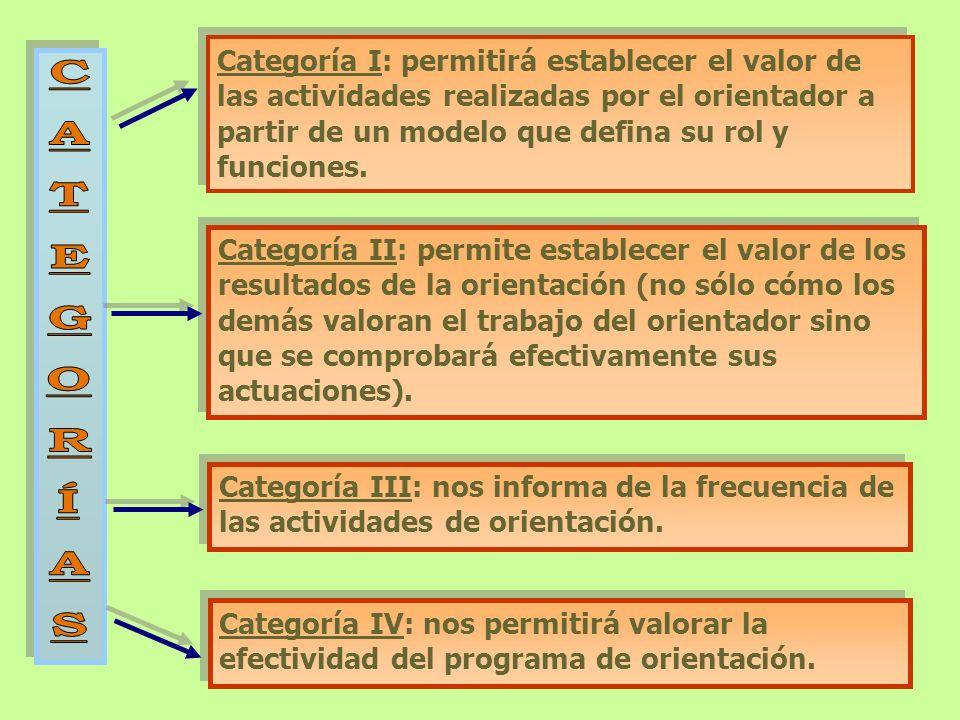 Categoría I: permitirá establecer el valor de las actividades realizadas por el orientador a partir de un modelo que defina su rol y funciones.