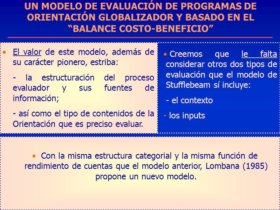 Factores que influyen en la toma de decisiones: Elaboración y validación de un cuestionario