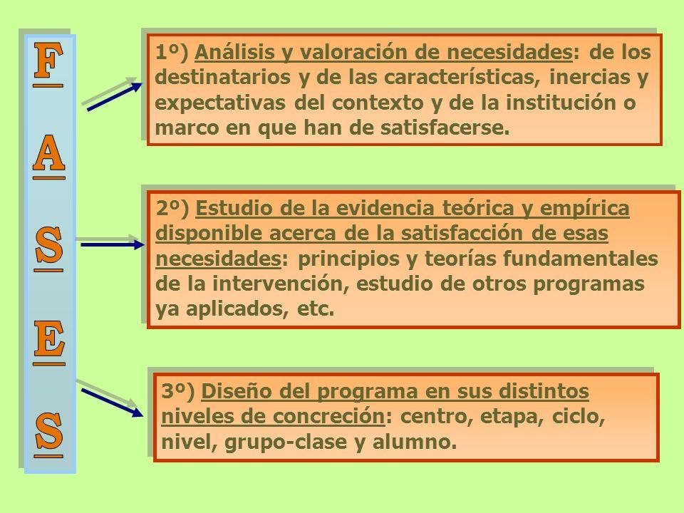 1º) Análisis y valoración de necesidades: de los destinatarios y de las características, inercias y expectativas del contexto y de la institución o marco en que han de satisfacerse.