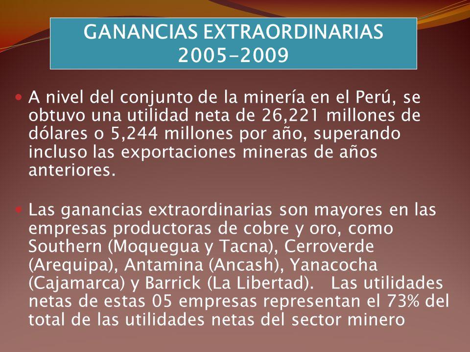 GANANCIAS EXTRAORDINARIAS 2005-2009