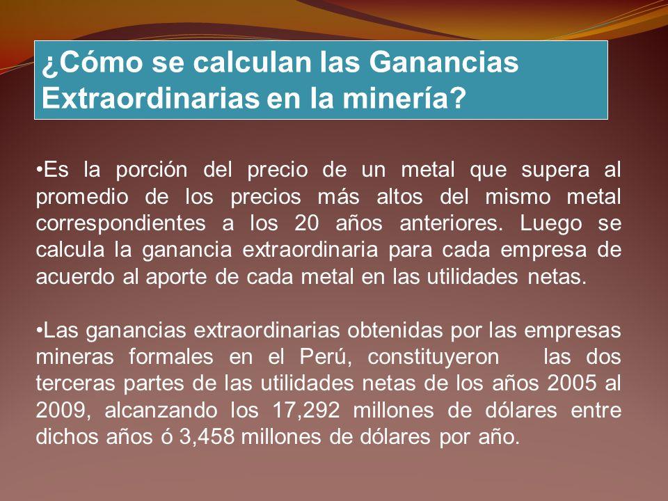 ¿Cómo se calculan las Ganancias Extraordinarias en la minería