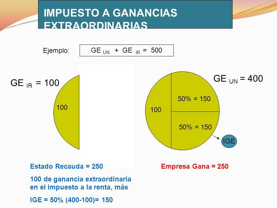 IMPUESTO A GANANCIAS EXTRAORDINARIAS 50% (GEun - GEir )