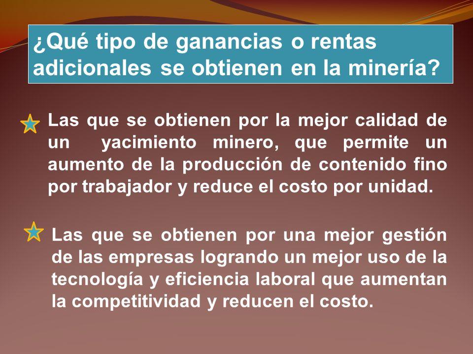¿Qué tipo de ganancias o rentas adicionales se obtienen en la minería