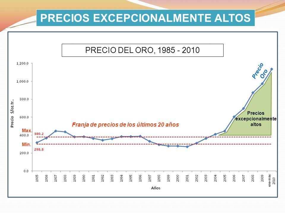 PRECIOS EXCEPCIONALMENTE ALTOS
