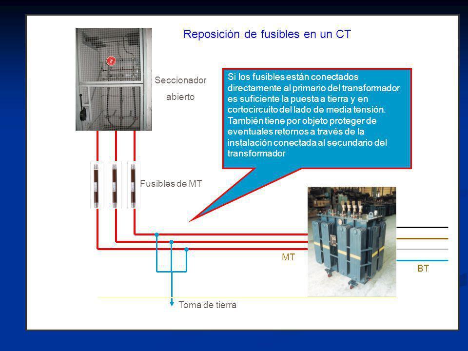 Reposición de fusibles en un CT