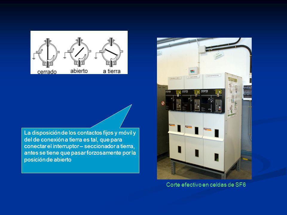 La disposición de los contactos fijos y móvil y del de conexión a tierra es tal, que para conectar el interruptor – seccionador a tierra, antes se tiene que pasar forzosamente por la posición de abierto