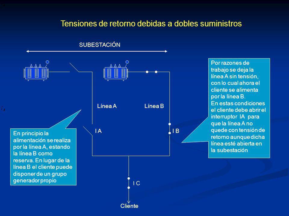 Tensiones de retorno debidas a dobles suministros