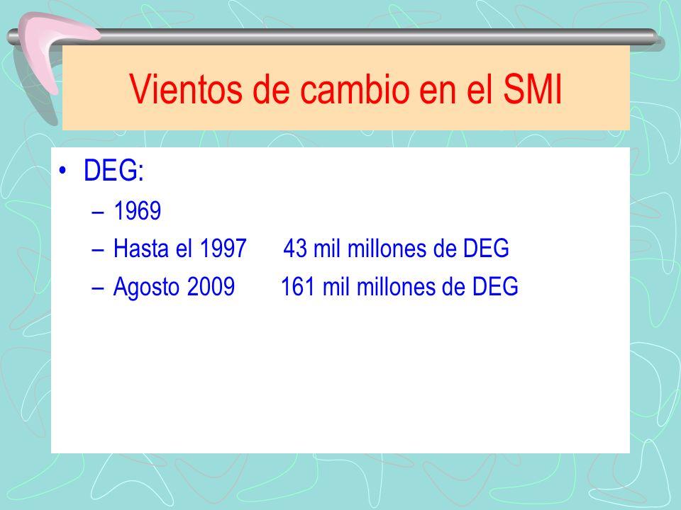 Vientos de cambio en el SMI
