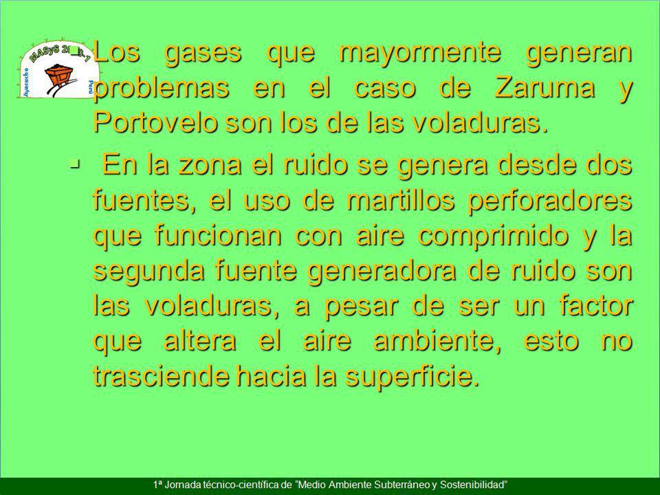 Los gases que mayormente generan problemas en el caso de Zaruma y Portovelo son los de las voladuras.