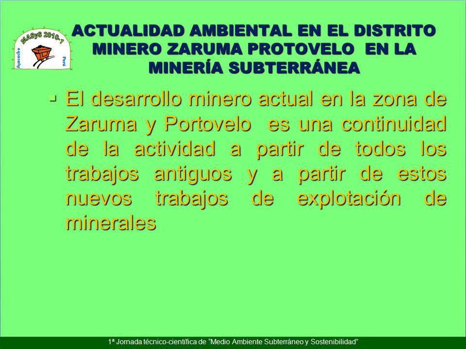 ACTUALIDAD AMBIENTAL EN EL DISTRITO MINERO ZARUMA PROTOVELO EN LA MINERÍA SUBTERRÁNEA