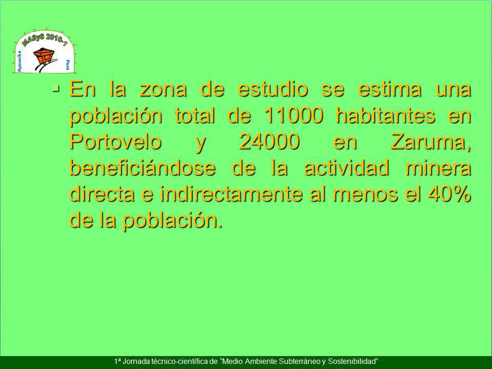 En la zona de estudio se estima una población total de 11000 habitantes en Portovelo y 24000 en Zaruma, beneficiándose de la actividad minera directa e indirectamente al menos el 40% de la población.