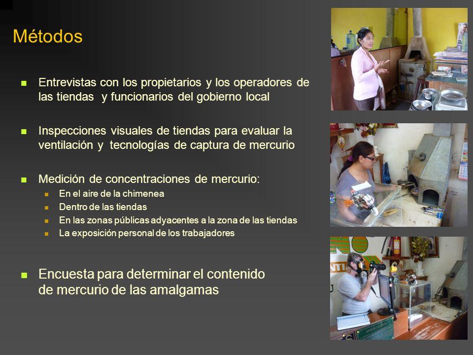 Métodos Entrevistas con los propietarios y los operadores de las tiendas y funcionarios del gobierno local.
