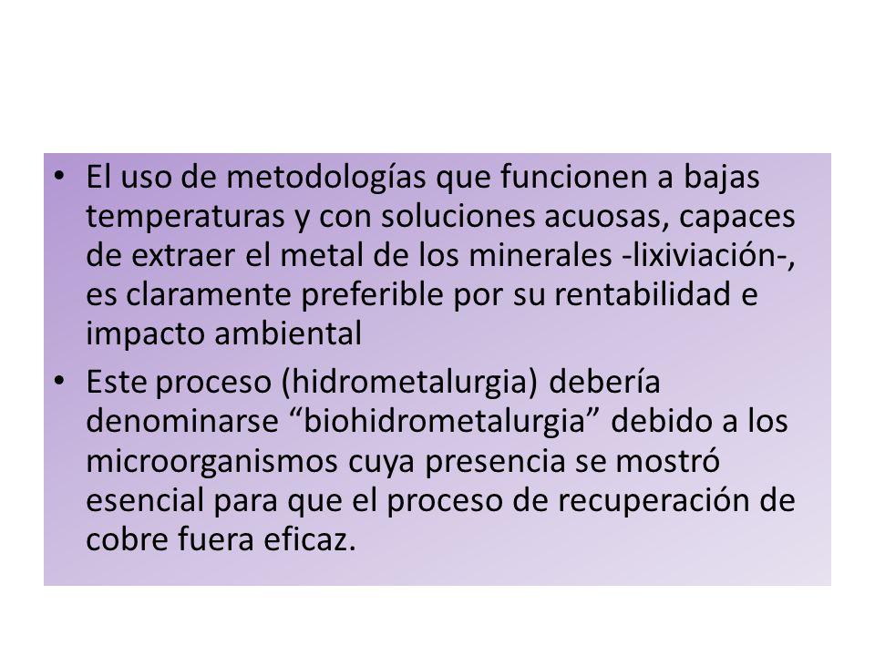 El uso de metodologías que funcionen a bajas temperaturas y con soluciones acuosas, capaces de extraer el metal de los minerales -lixiviación-, es claramente preferible por su rentabilidad e impacto ambiental
