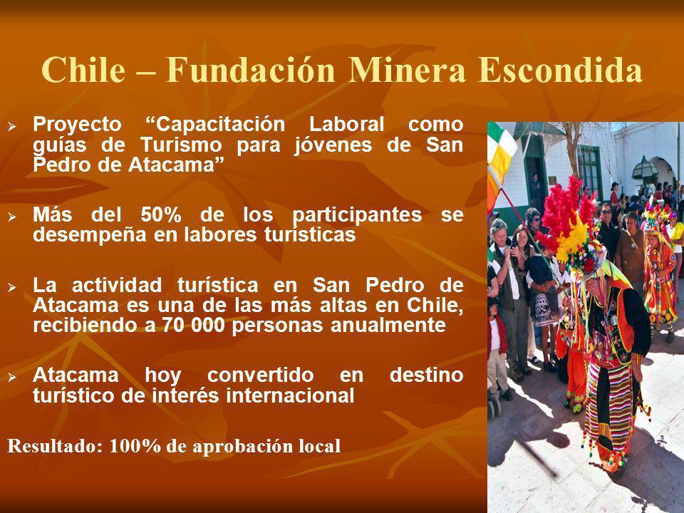 Chile – Fundación Minera Escondida