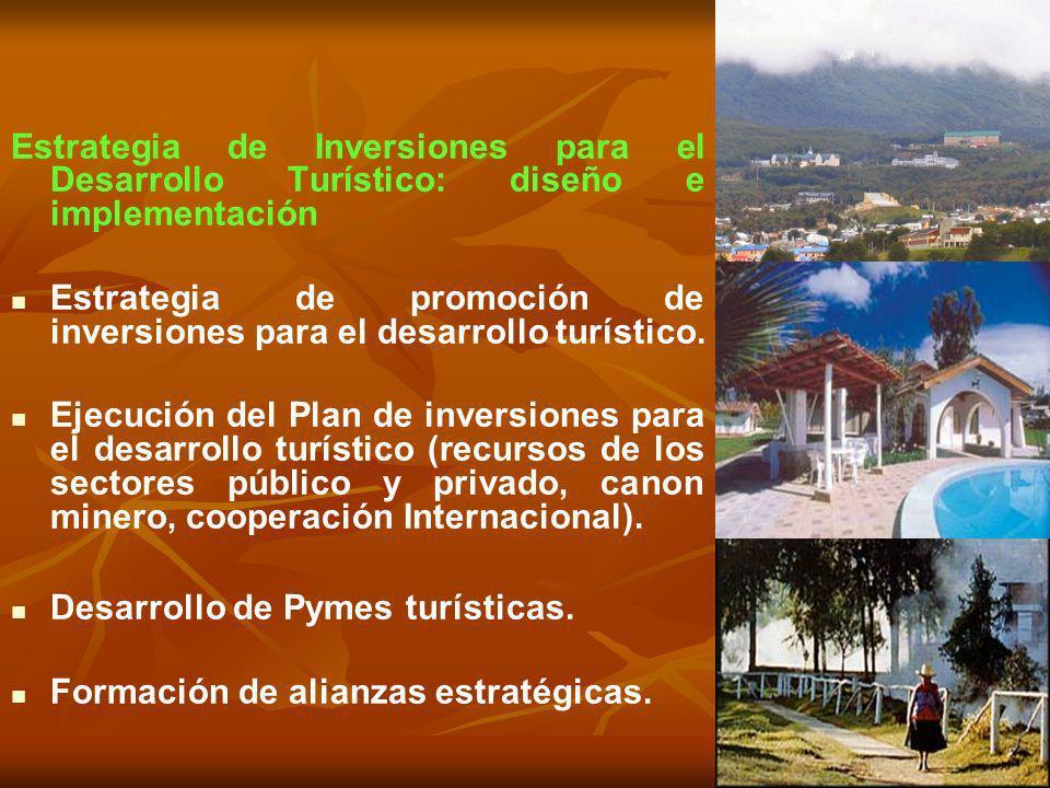 Estrategia de Inversiones para el Desarrollo Turístico: diseño e implementación