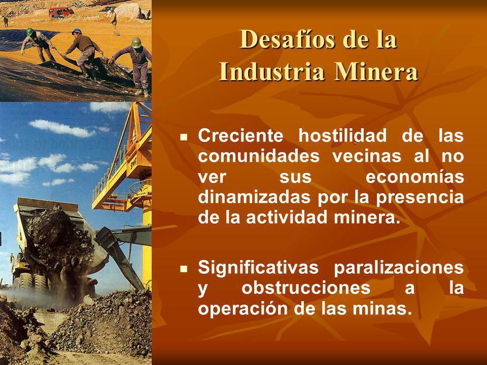Desafíos de la Industria Minera