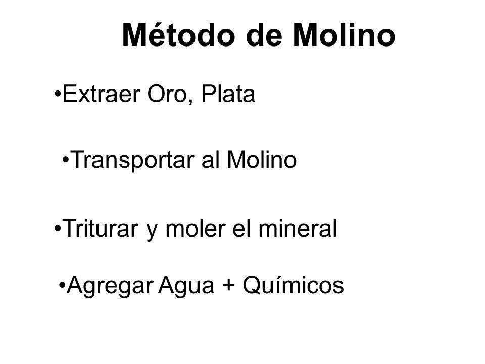 Agregar Agua + Químicos