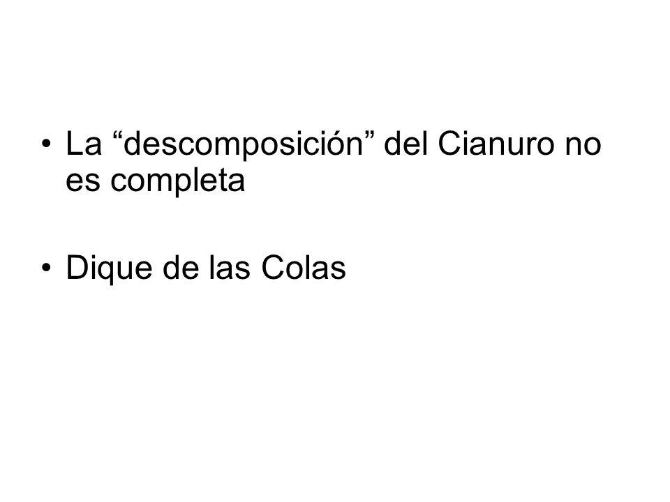 La descomposición del Cianuro no es completa