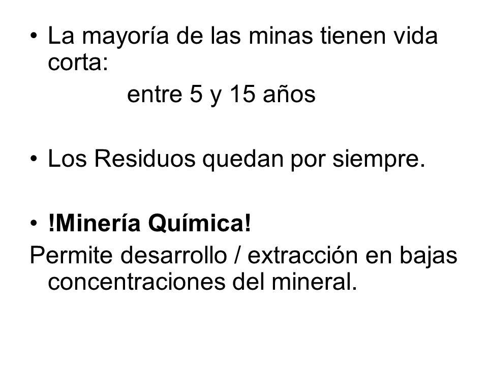 La mayoría de las minas tienen vida corta: