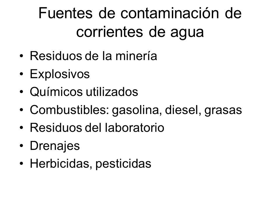 Fuentes de contaminación de corrientes de agua