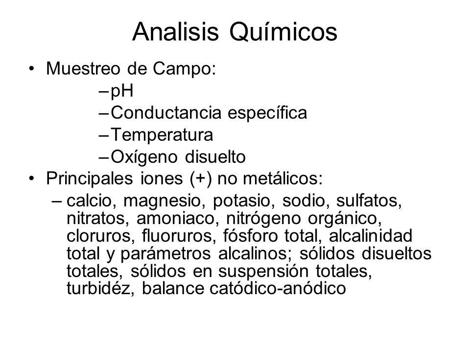 Analisis Químicos Muestreo de Campo: pH Conductancia específica