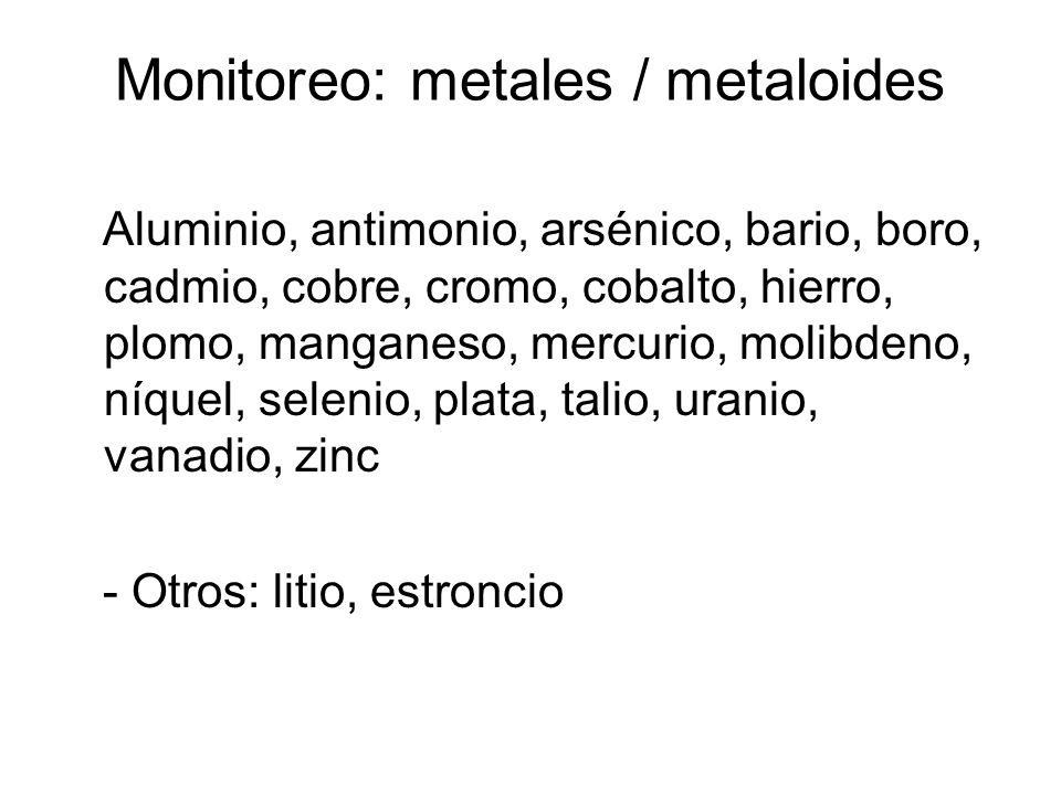Monitoreo: metales / metaloides