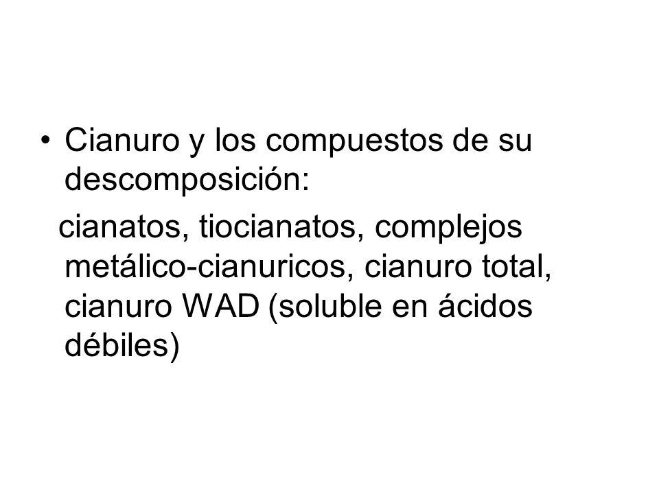 Cianuro y los compuestos de su descomposición: