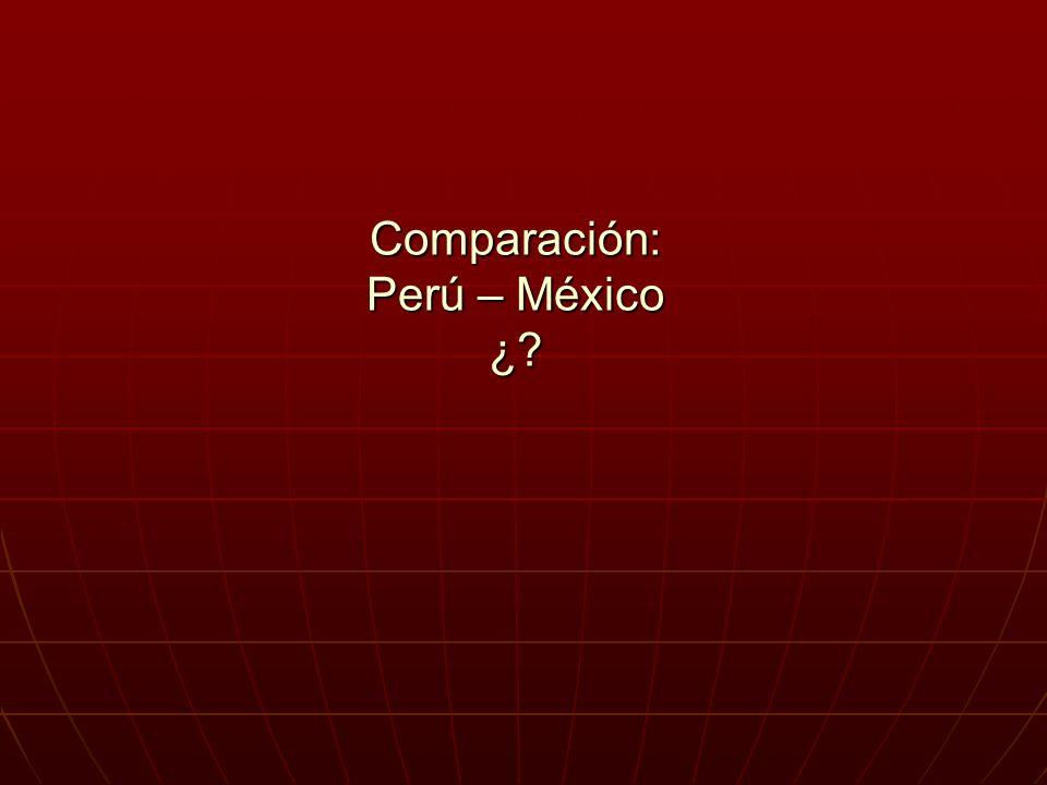 Comparación: Perú – México ¿