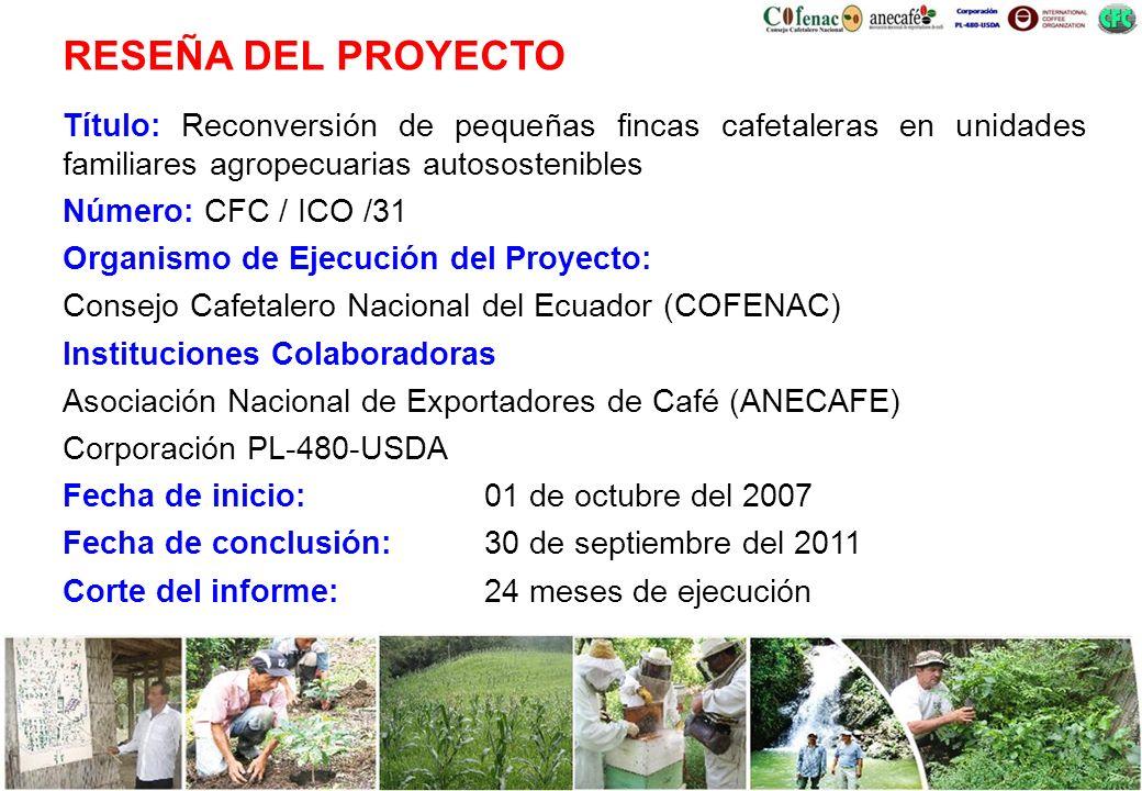 RESEÑA DEL PROYECTO Título: Reconversión de pequeñas fincas cafetaleras en unidades familiares agropecuarias autosostenibles.