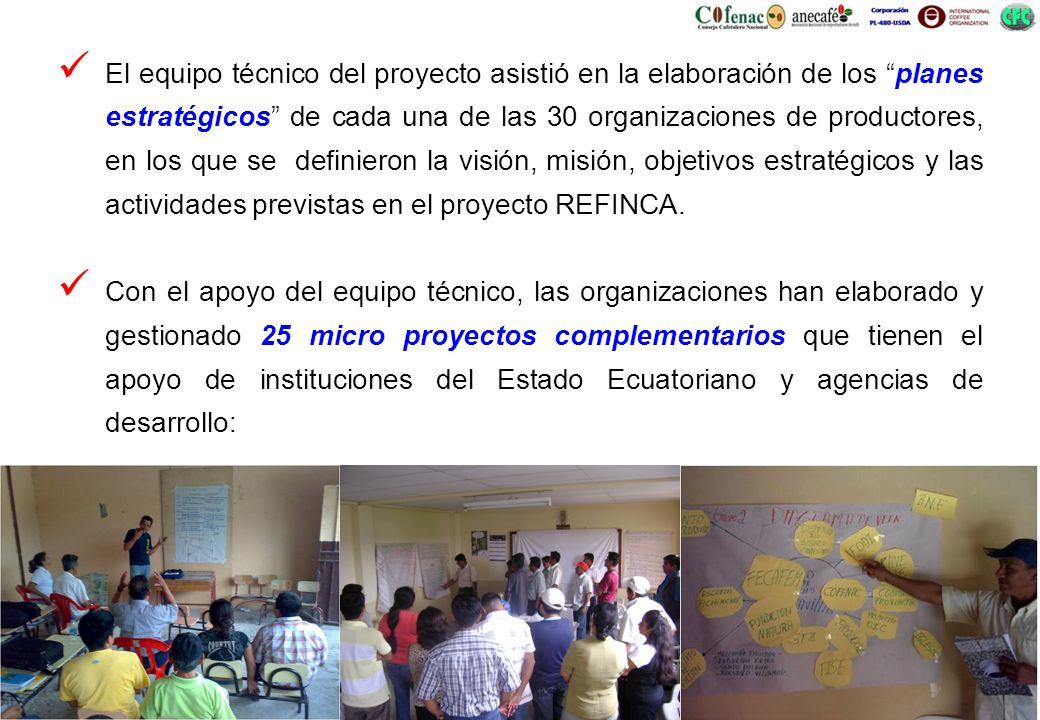 El equipo técnico del proyecto asistió en la elaboración de los planes estratégicos de cada una de las 30 organizaciones de productores, en los que se definieron la visión, misión, objetivos estratégicos y las actividades previstas en el proyecto REFINCA.