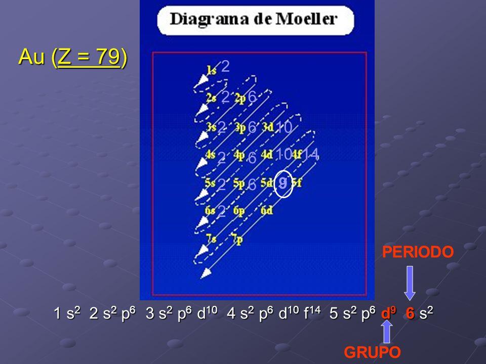 Au (Z = 79)2. 2. 6. 2. 6. 10. 10. 14. 2. 6. 2. 6. 9. 2. PERIODO. 1 s2 2 s2 p6 3 s2 p6 d10 4 s2 p6 d10 f14 5 s2 p6 d9 6 s2.