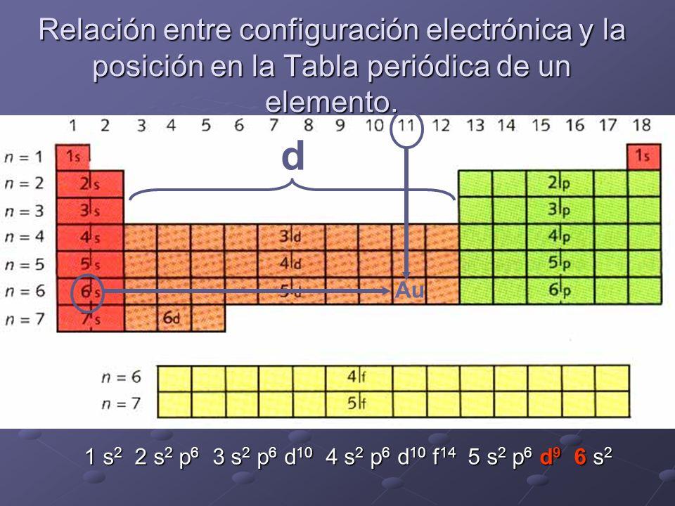 Tabla periodica en relacion con configuracion electronica choice tabla periodica en relacion con configuracion electronica choice tabla periodica en relacion con configuracion electronica image urtaz Images