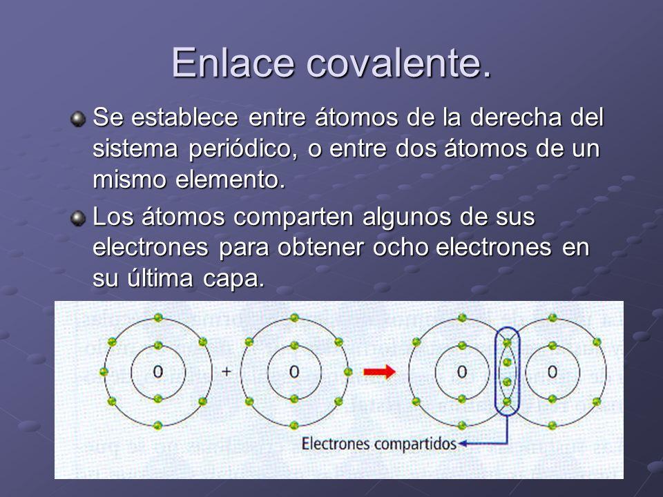 Enlace covalente.Se establece entre átomos de la derecha del sistema periódico, o entre dos átomos de un mismo elemento.