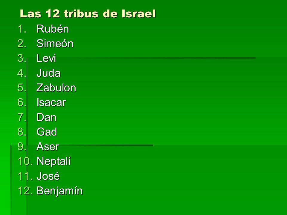 Las 12 tribus de Israel Rubén Simeón Levi Juda Zabulon Isacar Dan Gad Aser Neptalí José Benjamín