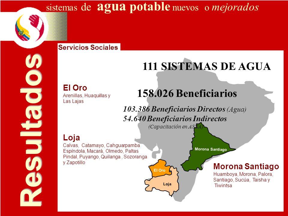 Resultados 111 SISTEMAS DE AGUA 158.026 Beneficiarios
